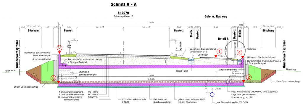Amphibiendurchlass Geh-Radweg Putzbrunn